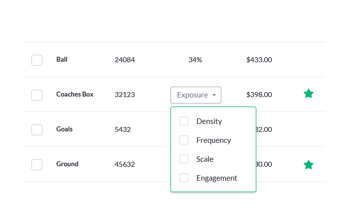 Get more from your analytics - The data collected by Klip Logic can be integrated with your own web data, giving you a complete view on how your content and brand is performing.