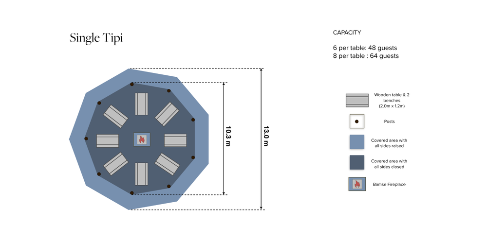 single-tipi-configuration.png