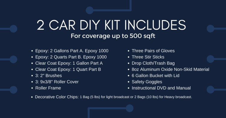Diy decorative chip kits exclusive blends garage sealers do it yourself epoxy garage coatings kit solutioingenieria Image collections