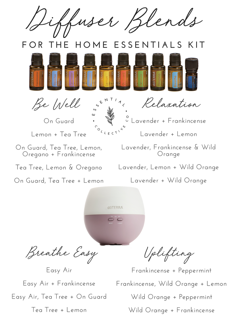 Diffuser Blends for the HE Kit