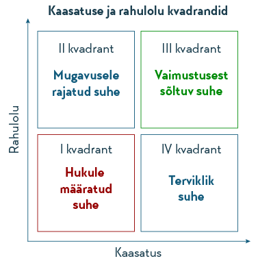 alarojastu-infograafika-kliendi-rahulolu-2.png