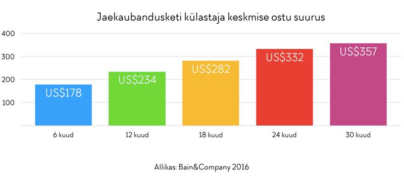 alarojastu-tabel-keskmine-ost.png