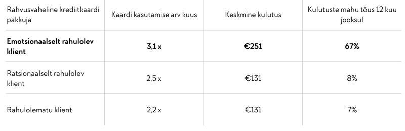 alarojastu-tabel-krediitkaardid.png
