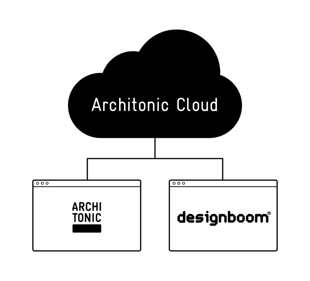 designboom_architonic-cloud.png