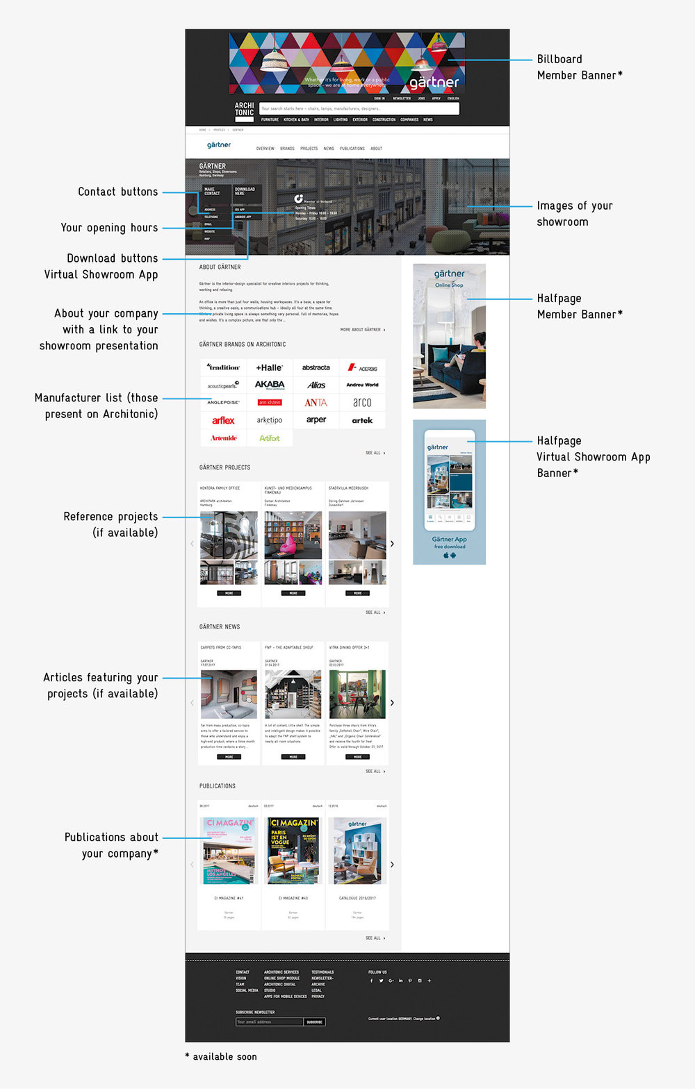 membership_retailers_microsite.jpg