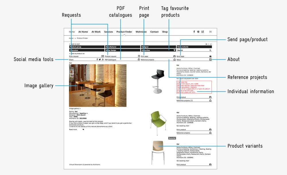 virtual-showroom_product-data-sheet.jpg