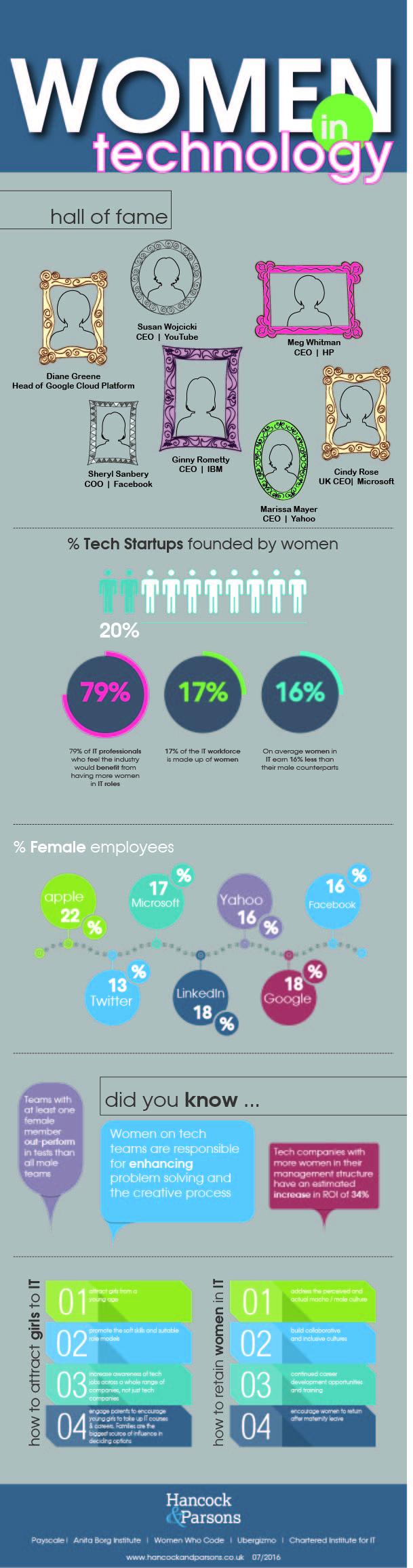 wit infographic.jpg