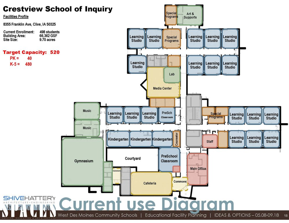 CURRENT USE DIAGRAM  This graphic indicates how each space is currently utilized with sixth-grade in the building.   Click on the graphic to view full image.