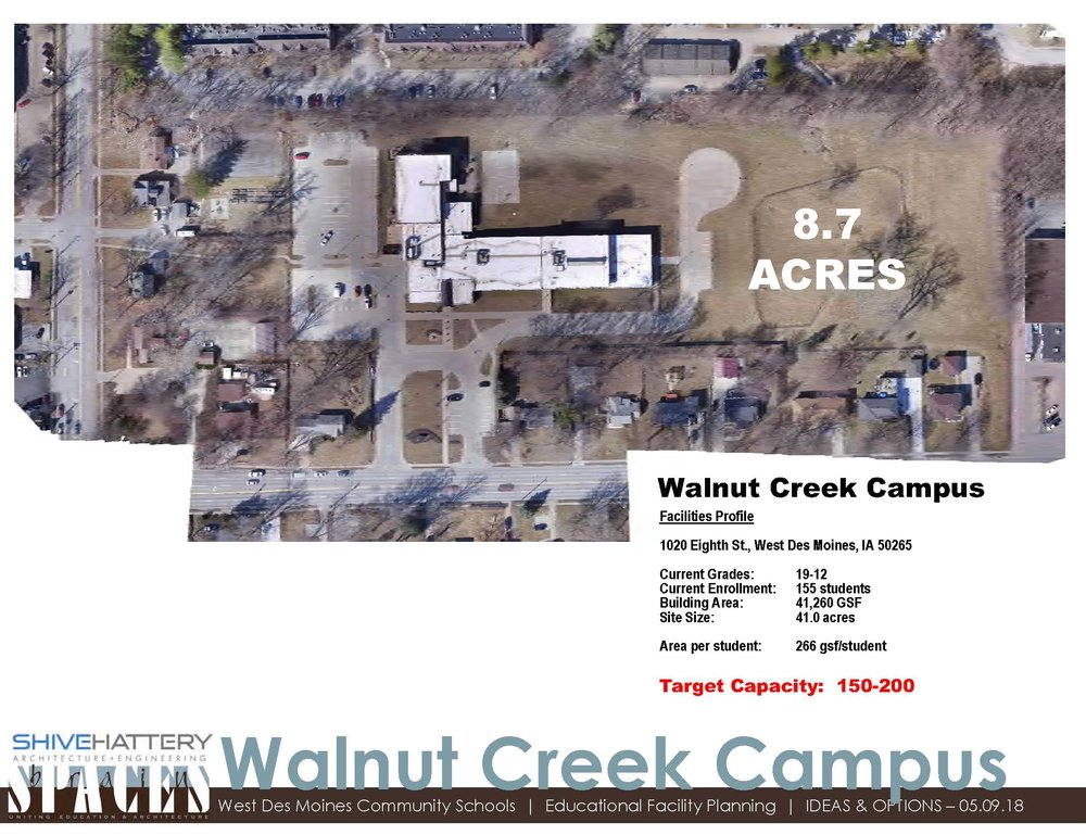 AERIAL VIEW  This graphic outlines available land and current parking configurations. No additions to Walnut Creek Campus are planned at this time.   Click on the graphic to view full image.