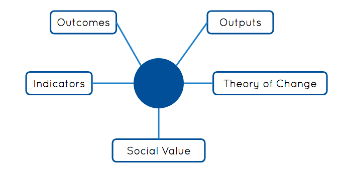 impact frameworks makerble.png