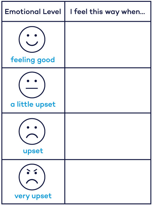 PEP-PSY-4483-Improve-Emotional-Self-Regulation-chart-01.jpg