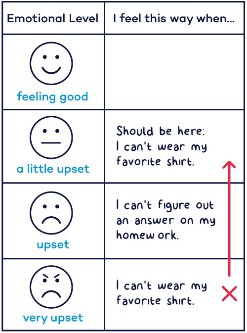 PEP-PSY-4483-Improve-Emotional-Self-Regulation-chart-03.jpg