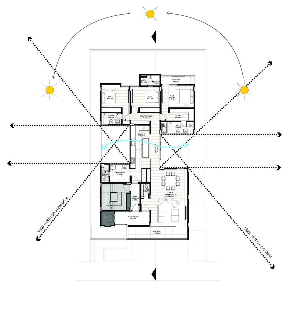 diagrama vistas permeavel.jpg
