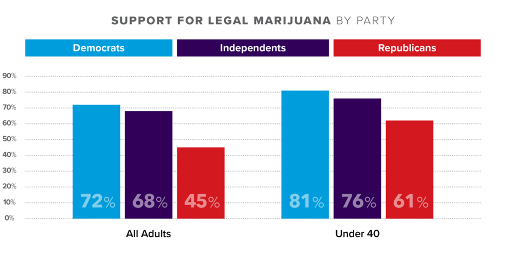 JD_ReportCharts_S3_WeedSupport_1200x600.png