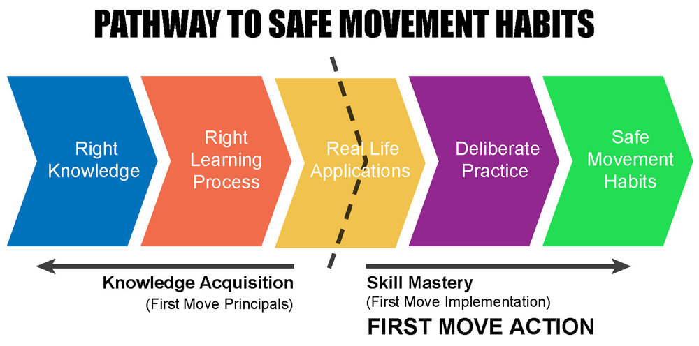 Safe-Movement-Pathway.jpg