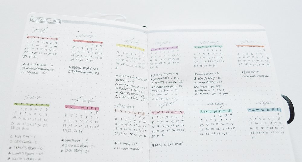 bulletjournalfuturelog