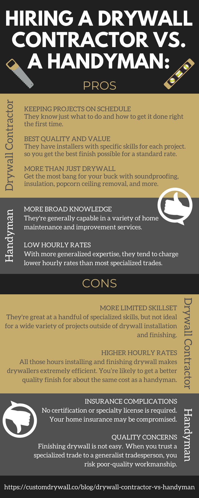 [Infographic] HIRING A DRYWALL CONTRACTOR VS. A HANDYMAN.png