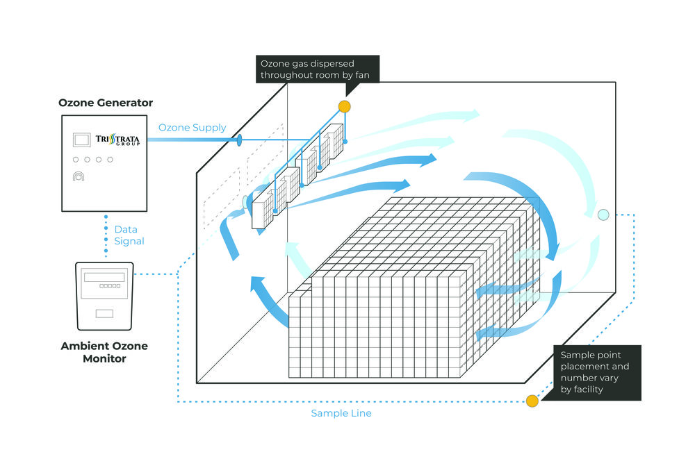 Atmospheric: Cold Storage