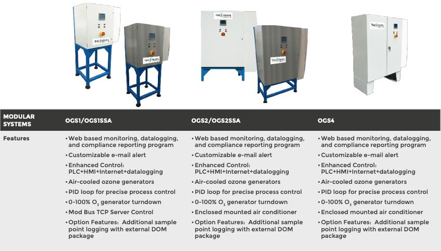 Aqueous_ozone-generators_OGS1_OGS1SSA_OGS2_OGS2SSA_OCS4.png