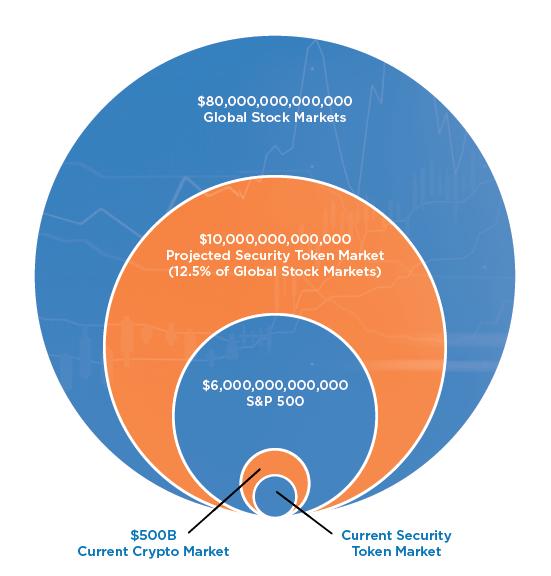 CE_MarketPotential_Diagram.PNG