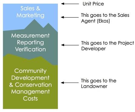 Rarakua price transparency.jpg