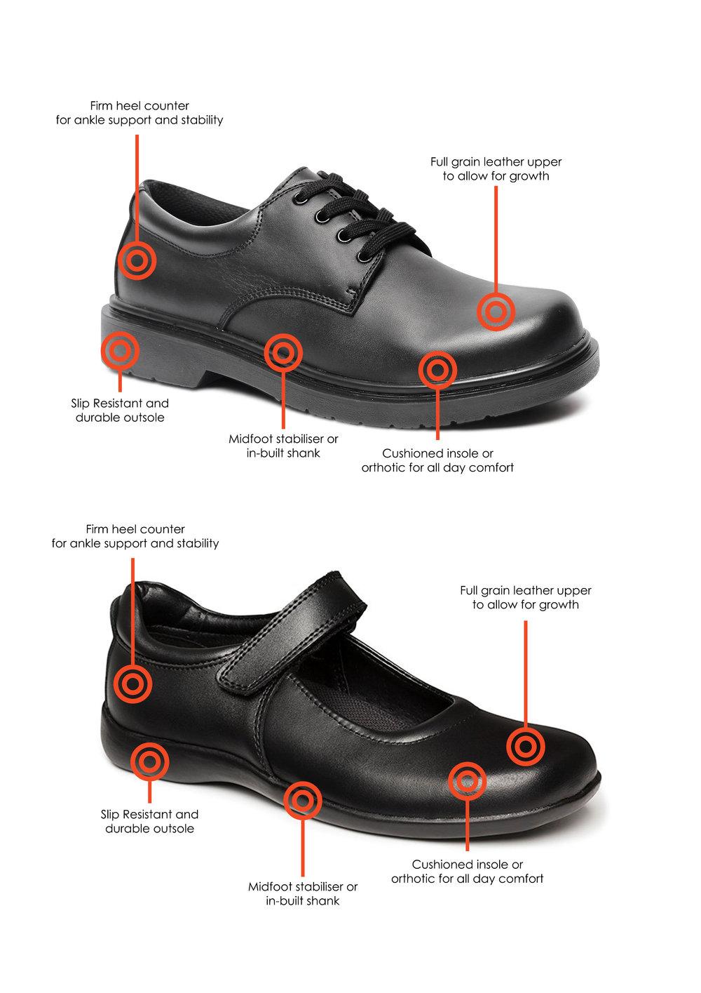 school-shoe-diagram.jpg