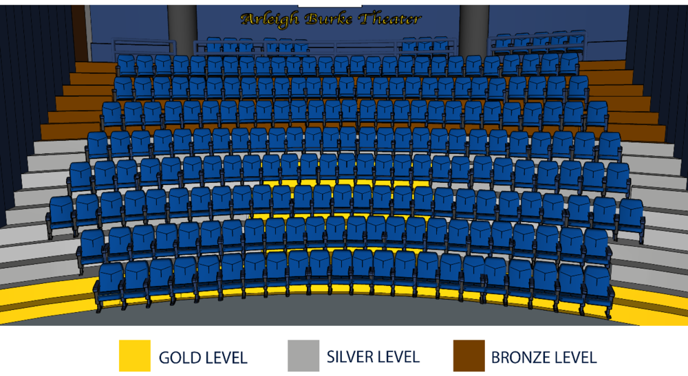 Theater Chair Levels.png
