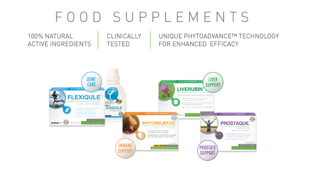 OUR SUPPLEMENTS, CLINICALLY TESTED - Through numerous studies and feedback, we have found and can demonstrate that our products are effective and ease suffering for many people.