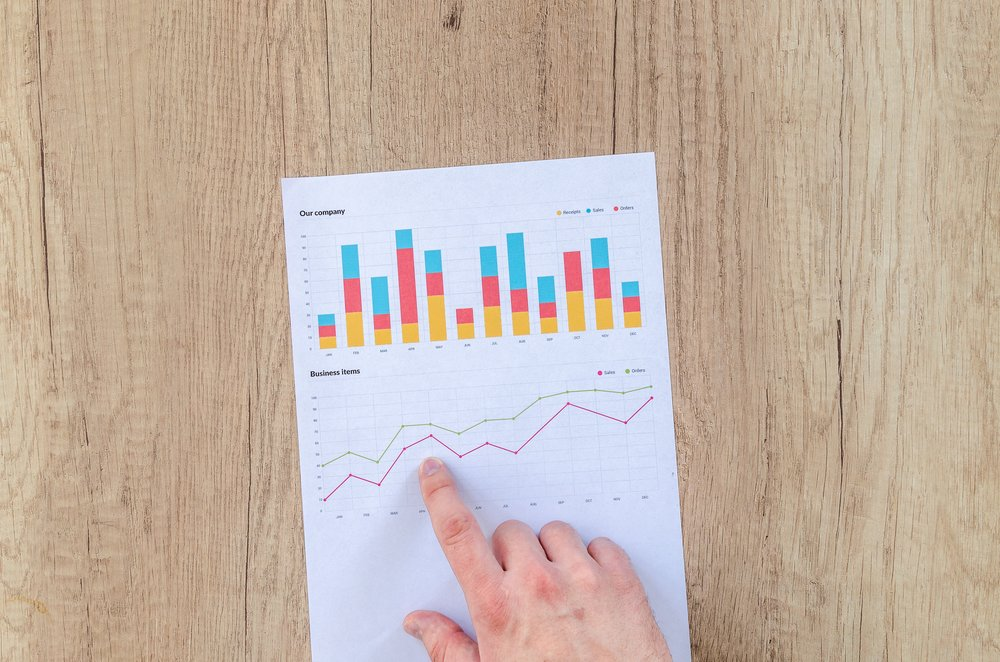 Statistics - Click the topics below to learn more about them in the context of the Transfer Test and to access FREE resourcesResources are being updated regularlyBar Charts