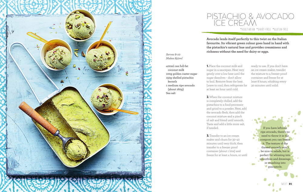 Pistachio & Avo Ice Cream-1.jpg