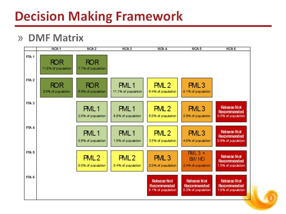 Decision Making Framework.jpg