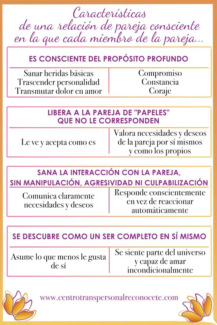 Características de una relación de pareja consciente.jpg