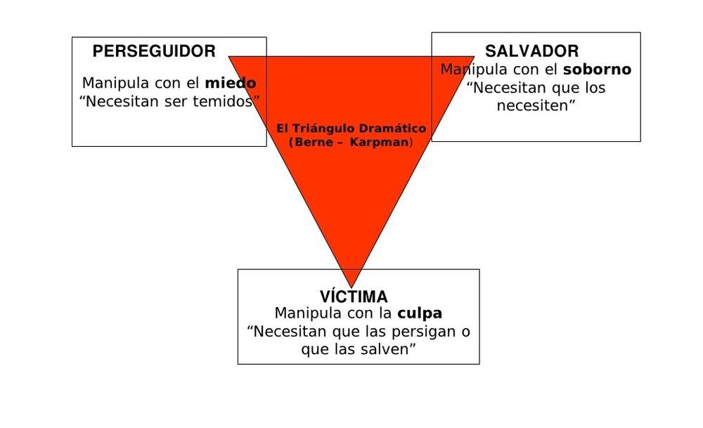 negociaciones-difciles-cuando-la-persona-es-el-problema-por-silvia-szwok-de-beltramini-14-728.jpg