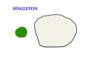 Turquet%2B-%2BSINGLETON.jpg