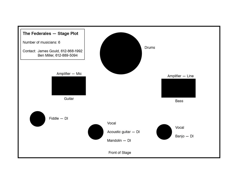 The Federales - stage plot - 2018