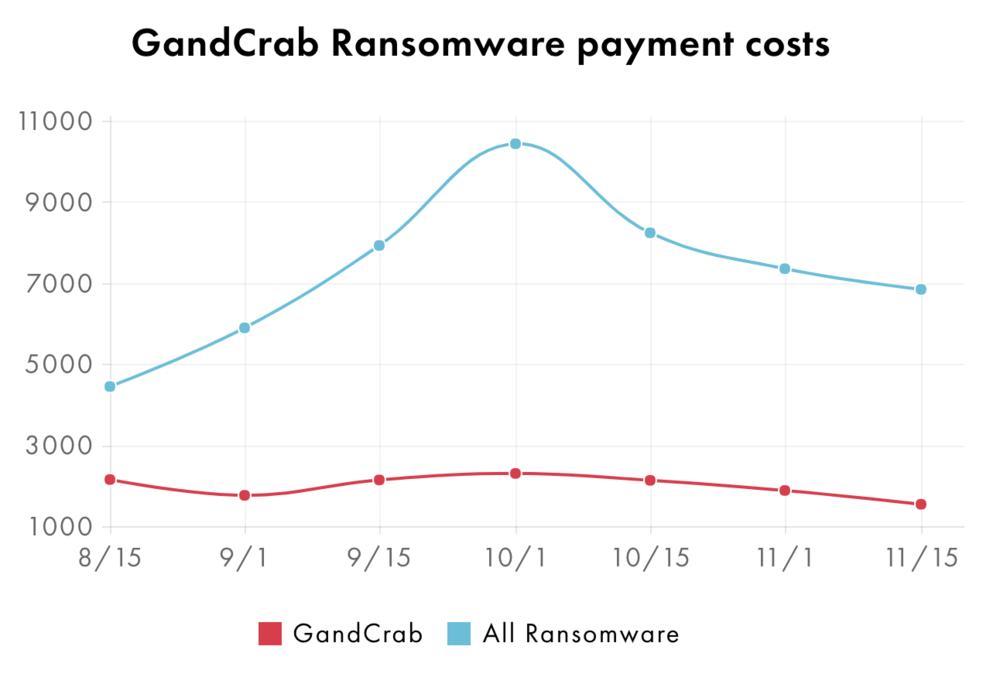 gandcrab payment.png