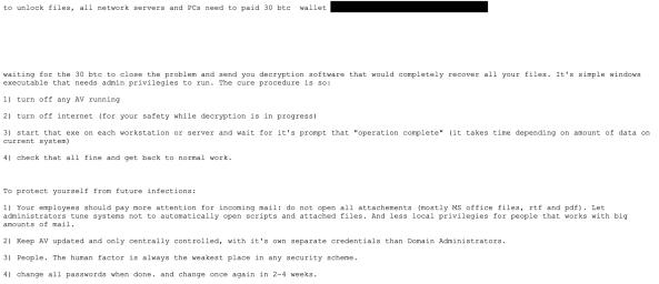 Ryuk Ransomware Emails