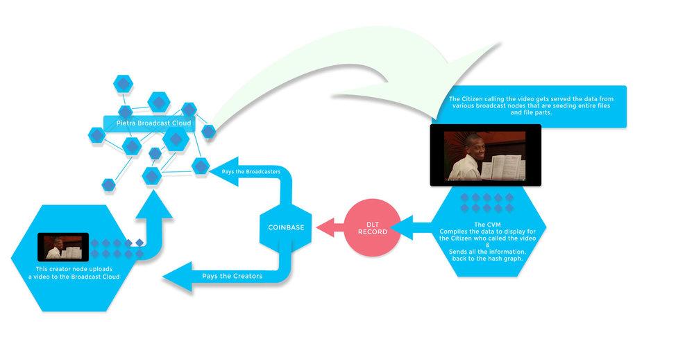 video-broadcast-transaction_SM.jpg