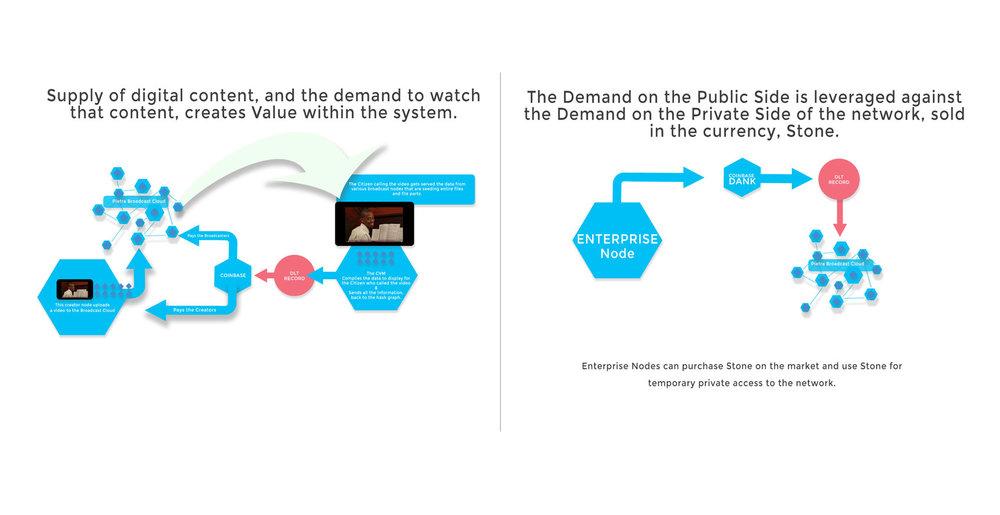 Supply-&-DemandSM.jpg