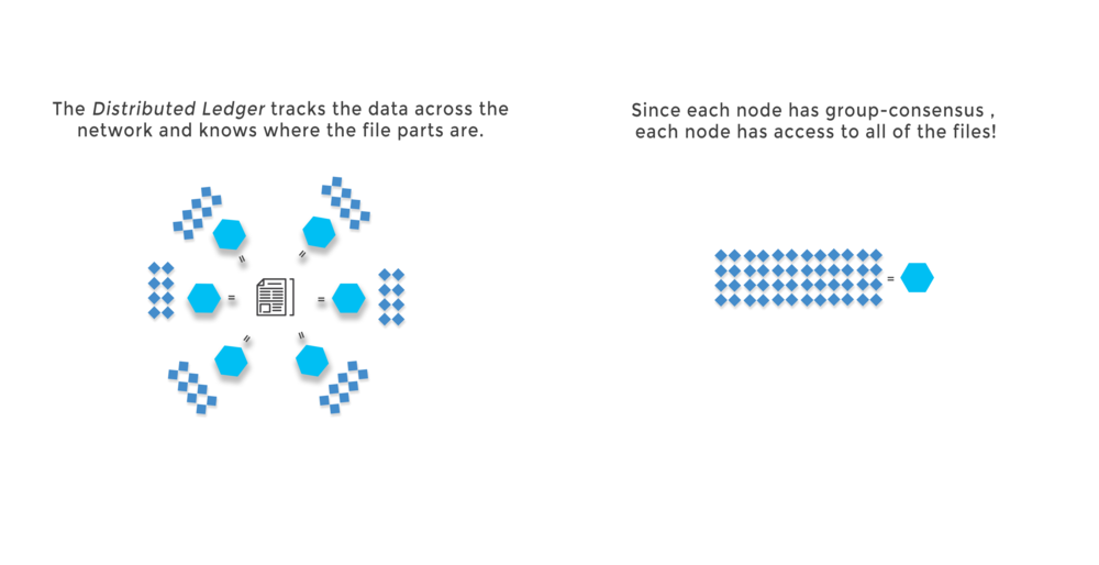 basic-node__group_consensus+data.jpg