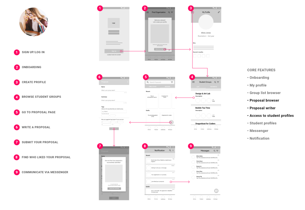 user journey – 2.png