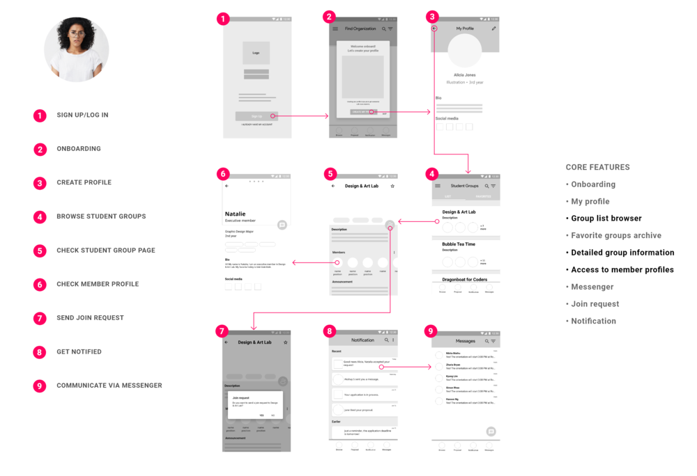 user journey@2x.png