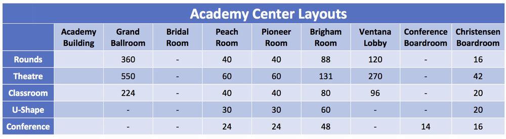 Academy layouts.jpg