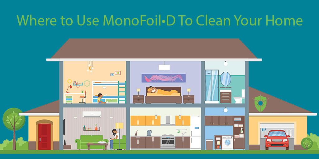 Where-to-use-MonoFoilD