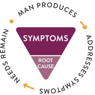 behandle-sympotomer-moderne-medisin