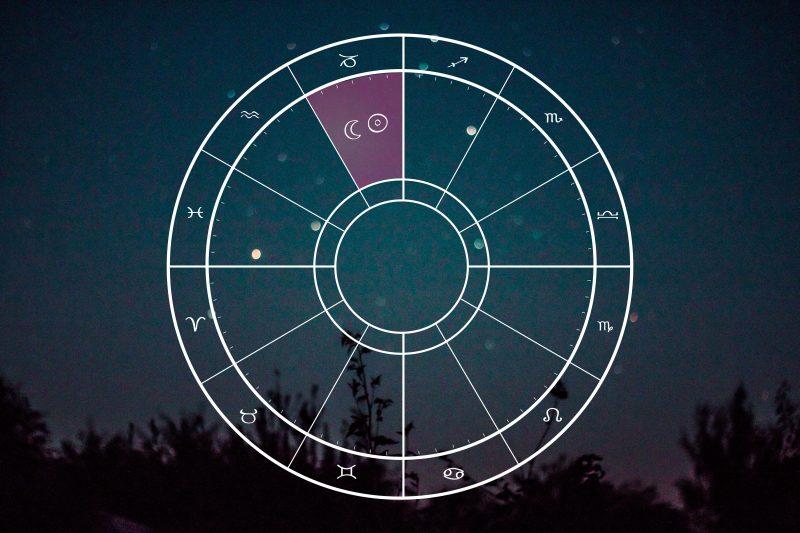 astrologi-norsk
