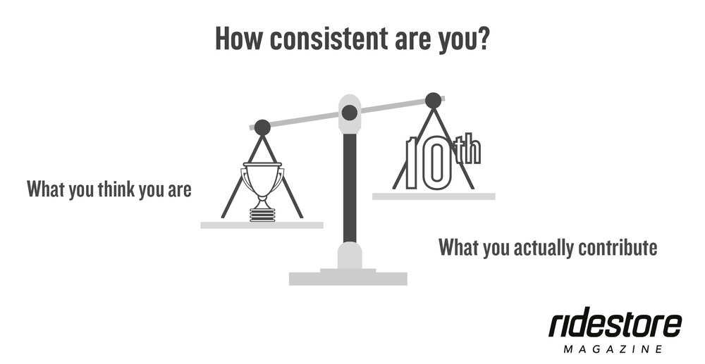 And it's not bad at all! The most important thing to understand is that consistency will shape your culture every day. You'll never be the first, but always on your way... :)