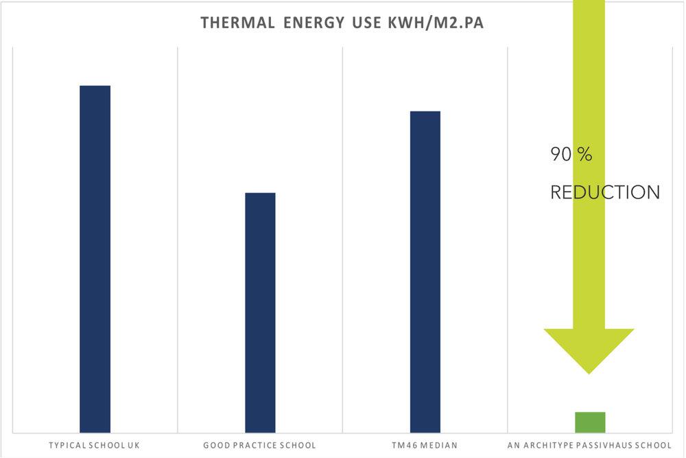 ENERGY USE GRAPH.jpg