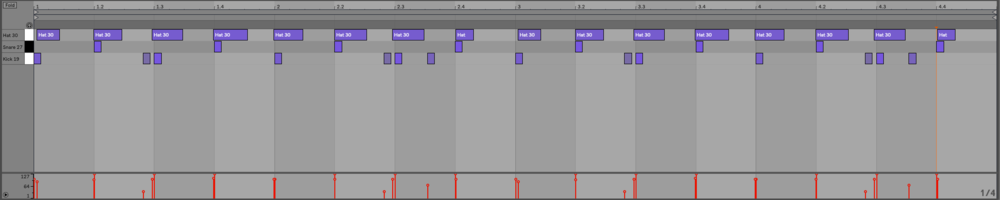 Here is a basic drum pattern with hi hats coming in every 1/4 note (or beat since we are in 4/4). I played these hi hats on my keyboard, and if you zoom in you can see timing discrepancies. The first hat is late and others are early/also late. You can listen to this example below.