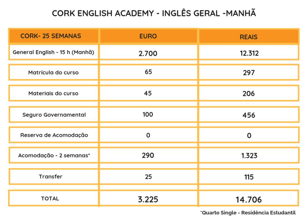 Intercâmbio  de 8 meses em Cork - MANHÃ